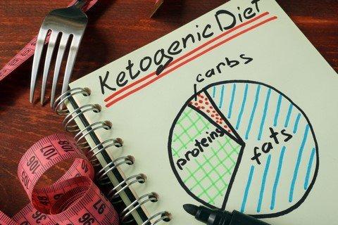 Imageketo-diet-image-socialmedia-3528.jpg
