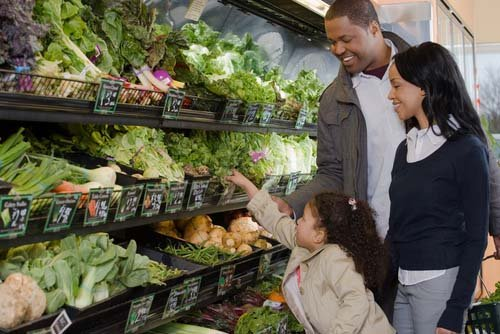 Blog Image: Shopping the Perimeter at the Grocery Store