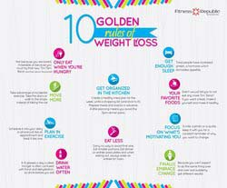 10 Golden Rules Weight Loss