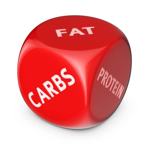 Dice with Fat, Carbs and Protein