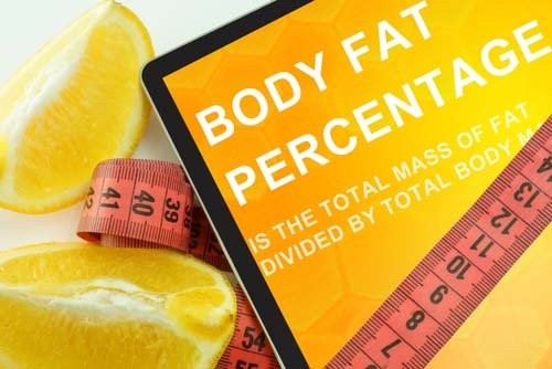 Rack Card with Body Fat Percentage