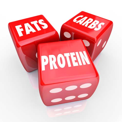 Dice with Fats, Carbs and Proteins