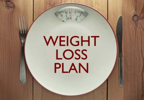 Weight Loss Plan Scales