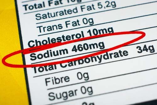 FDA Nutrition Facts Label Showing Sodium Content