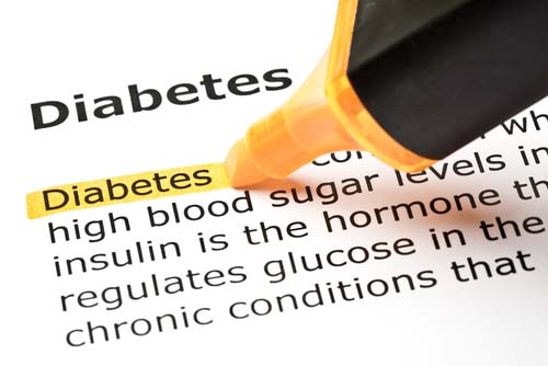 Highlighting Definition of Diabetes